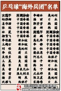 pingpong-yimin5
