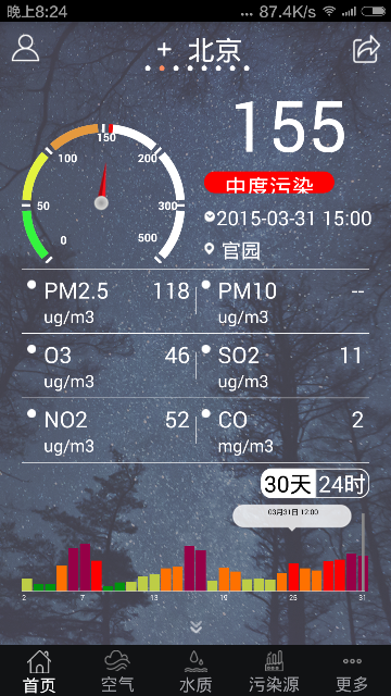 air-pollution-beijing1